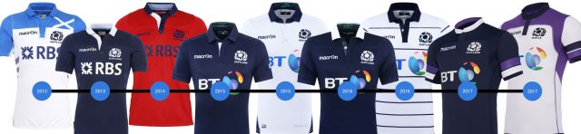 Macron's Scotland shirts through the years