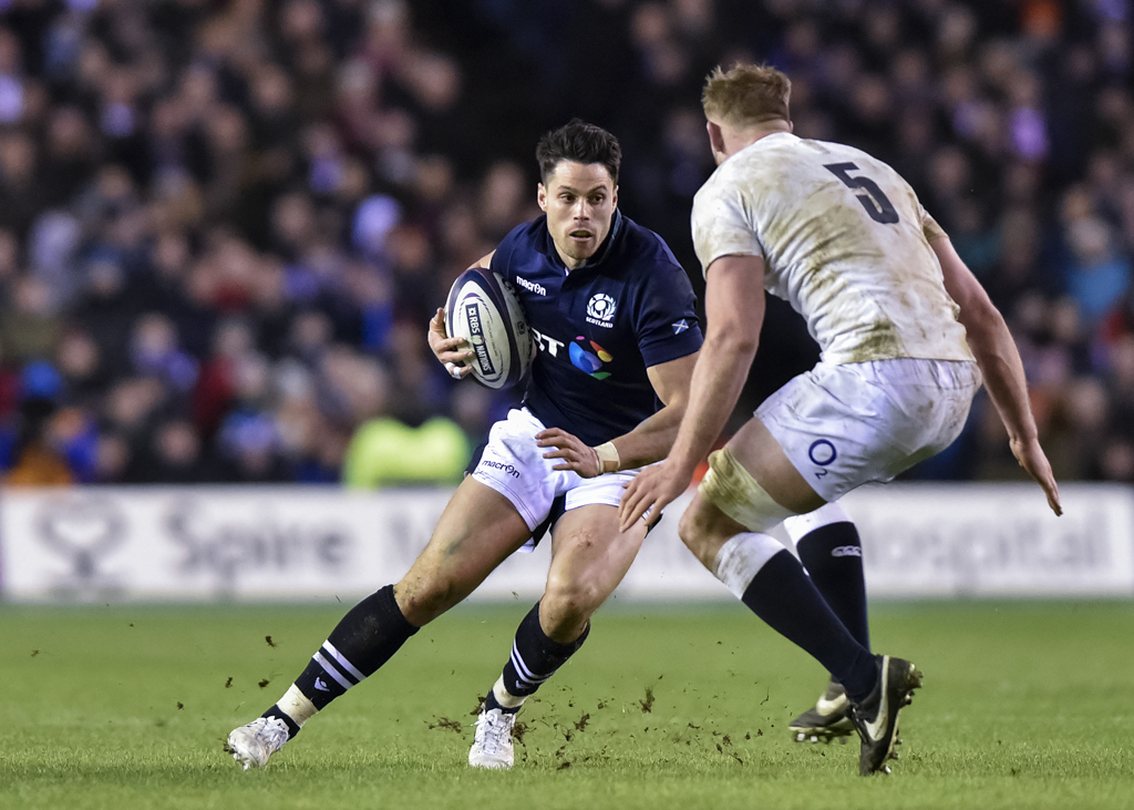Scotland v england rugby betting odds investors bet on higher volatility
